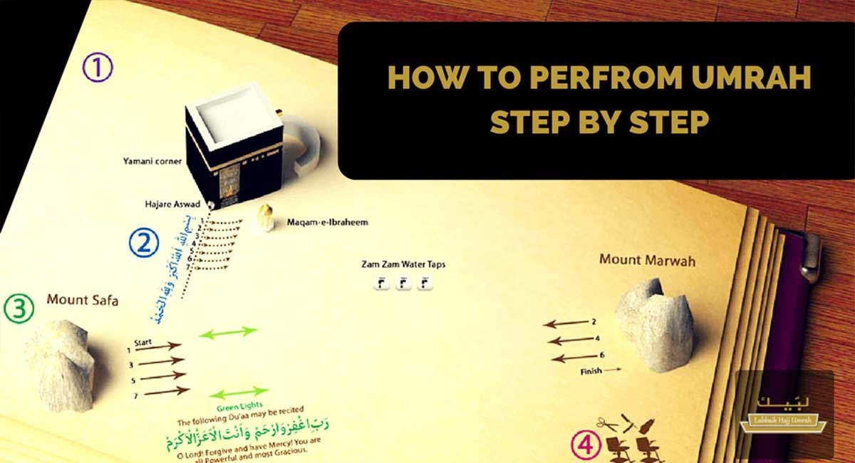 How to Perform Umrah Step by Step